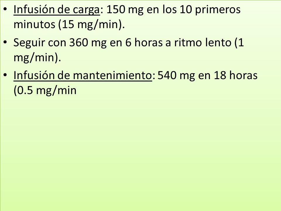 Infusión de carga: 150 mg en los 10 primeros minutos (15 mg/min). Seguir con 360 mg en 6 horas a ritmo lento (1 mg/min). Infusión de mantenimiento: 54