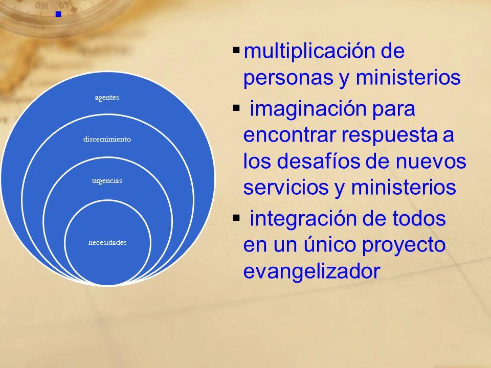 agentes discernimiento urgencias necesidades multiplicación de personas y ministerios imaginación para encontrar respuesta a los desafíos de nuevos servicios y ministerios integración de todos en un único proyecto evangelizador