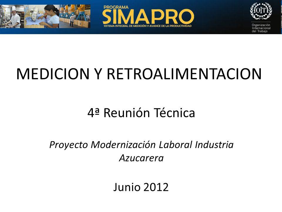 MEDICION Y RETROALIMENTACION 4ª Reunión Técnica Proyecto Modernización Laboral Industria Azucarera Junio 2012
