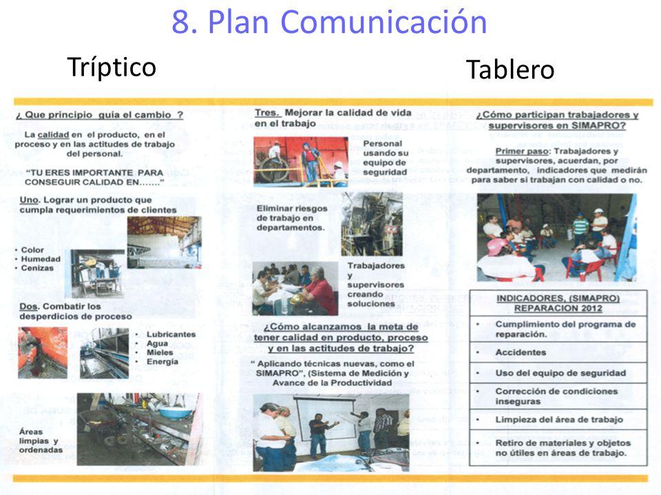 8. Plan Comunicación Tablero Tríptico