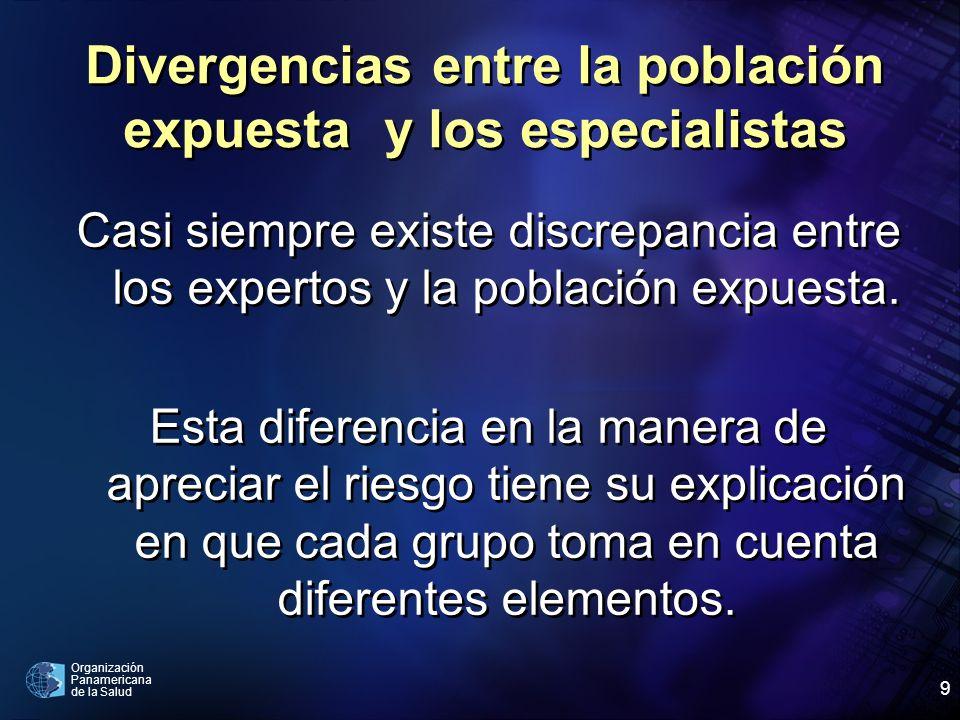 Organización Panamericana de la Salud 9 Divergencias entre la población expuesta y los especialistas Casi siempre existe discrepancia entre los expertos y la población expuesta.