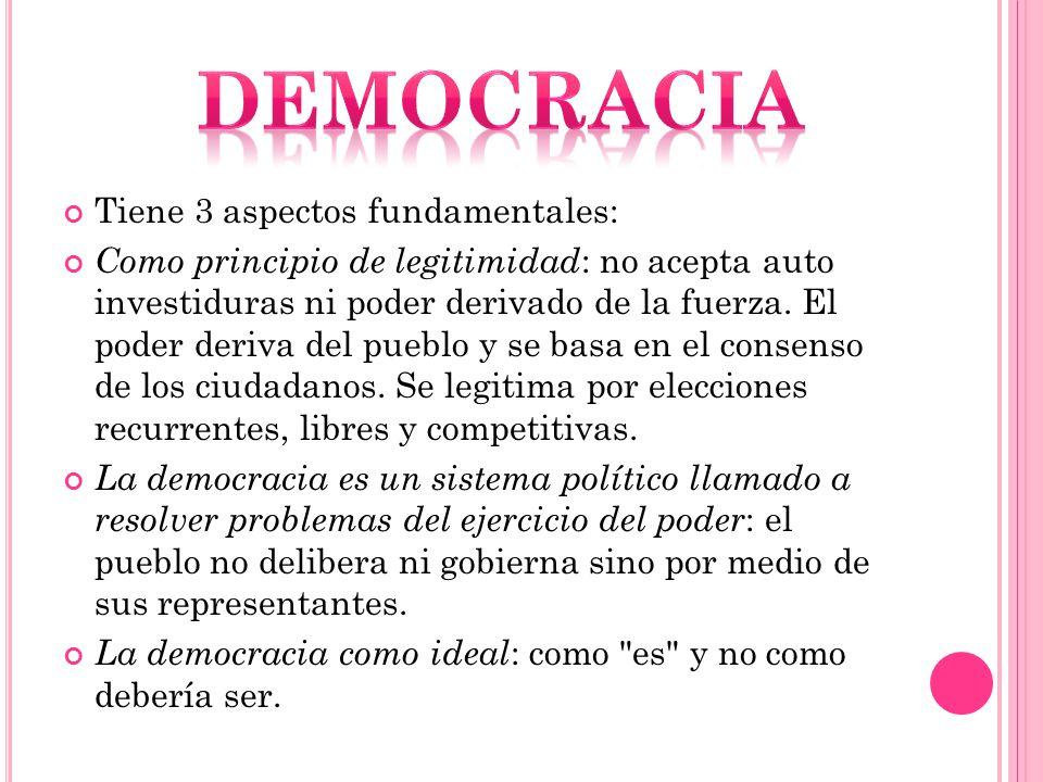 Libertad : participación de los ciudadanos en la definición de decisiones colectivas Igualdad : todos los ciudadanos tienen la misma dignidad política Solución pacifica de las controversias, mediante el dialogo y el entendimiento.