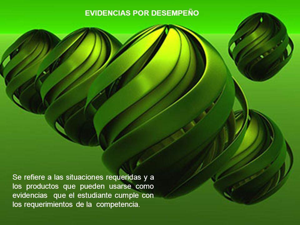 EVIDENCIAS POR DESEMPEÑO Se refiere a las situaciones requeridas y a los productos que pueden usarse como evidencias que el estudiante cumple con los