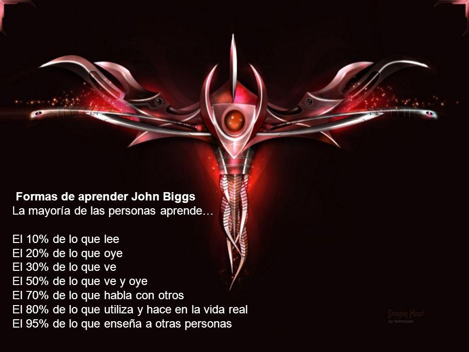 Formas de aprender John Biggs La mayoría de las personas aprende… El 10% de lo que lee El 20% de lo que oye El 30% de lo que ve El 50% de lo que ve y