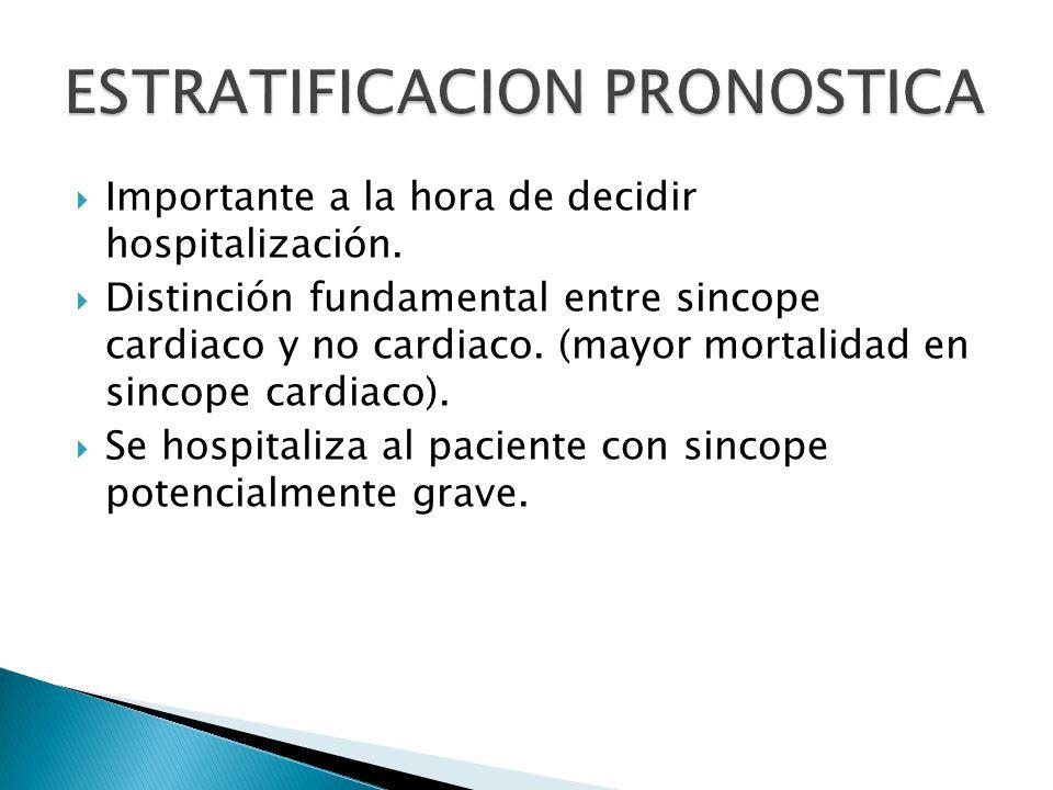 Importante a la hora de decidir hospitalización.