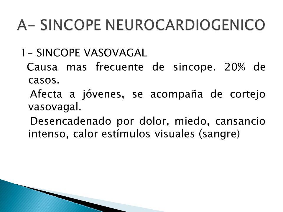 2- SINCOPE SITUACIONAL Frecuencia: 5% de los casos Relacionado con: la micción, afecta a ancianos por la madrugada al levantar a orinar.