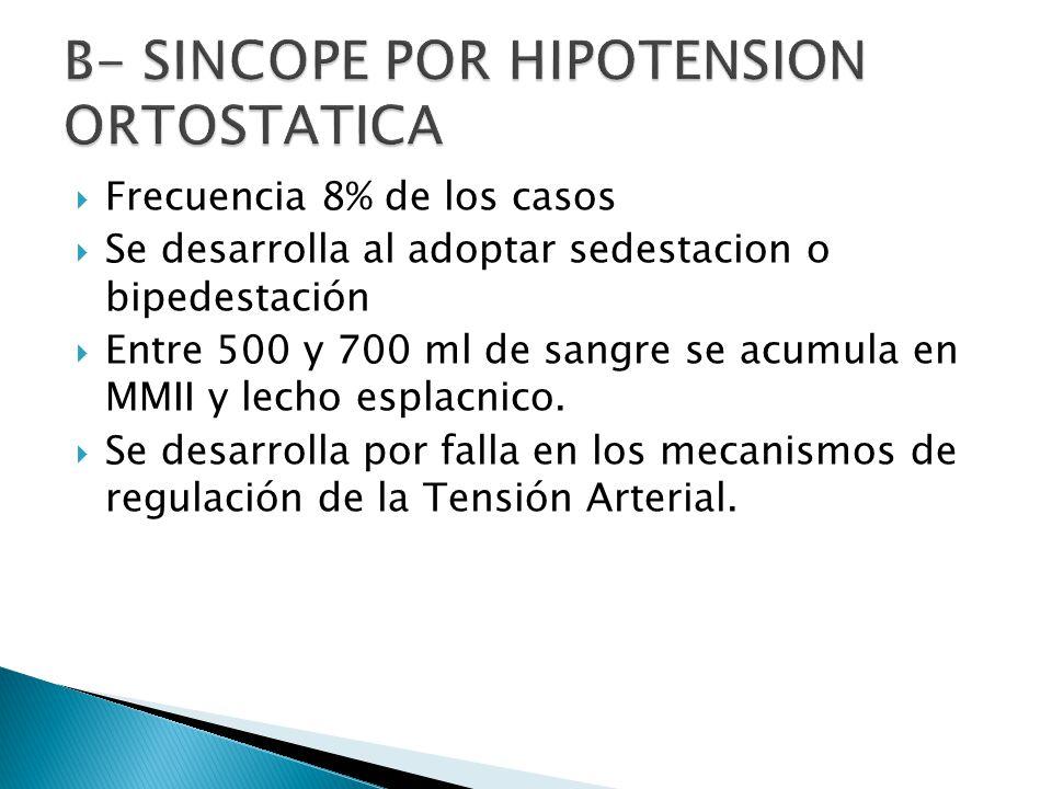 CAUSAS 1- Fármacos: Anti HTA, nitratos, antidepresivos 2- Hipovolemia: Deshidratación, hemorragia 3- Enfermedades del SNA