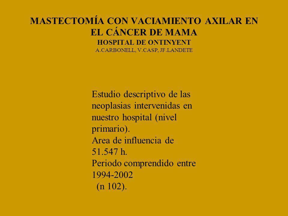 Estudio descriptivo de las neoplasias intervenidas en nuestro hospital (nivel primario).