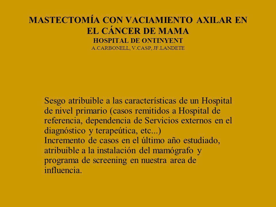 MASTECTOMÍA CON VACIAMIENTO AXILAR EN EL CÁNCER DE MAMA HOSPITAL DE ONTINYENT A.CARBONELL, V.CASP, JF.LANDETE Sesgo atribuible a las características de un Hospital de nivel primario (casos remitidos a Hospital de referencia, dependencia de Servicios externos en el diagnóstico y terapeútica, etc...) Incremento de casos en el último año estudiado, atribuible a la instalación del mamógrafo y programa de screening en nuestra area de influencia.