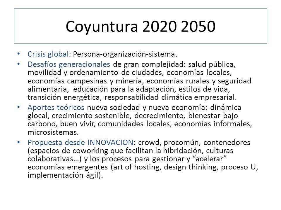 Coyuntura 2020 2050 Crisis global: Persona-organización-sistema.