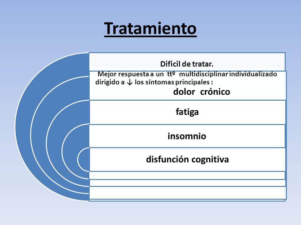 Tratamiento Dificil de tratar. Mejor respuesta a un ttº multidisciplinar individualizado dirigido a los síntomas principales : dolor crónico fatiga in