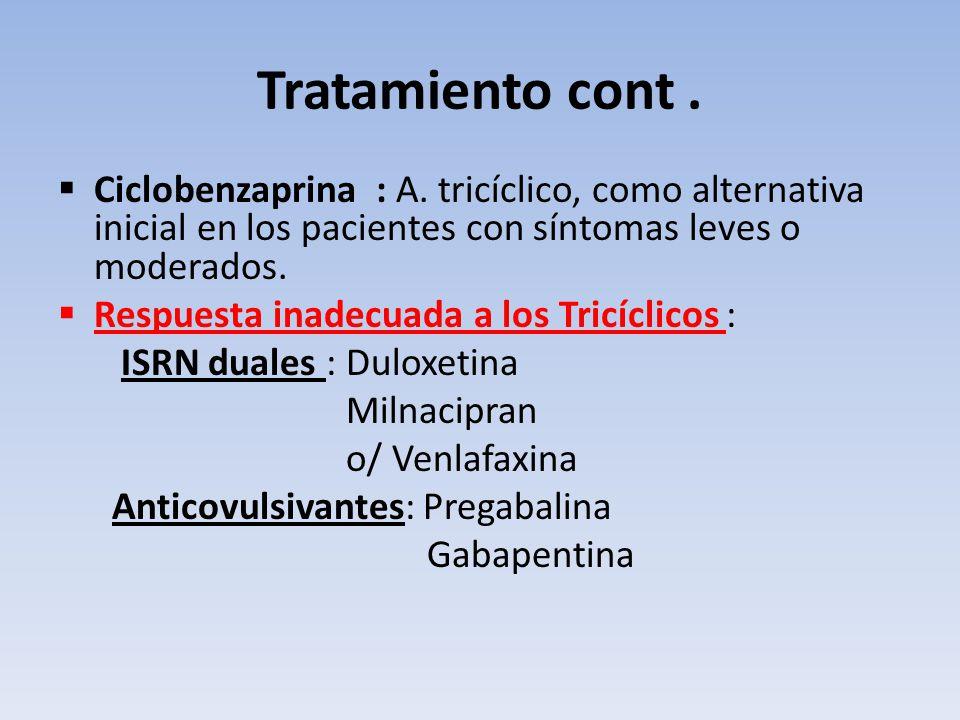Tratamiento cont No toleran amitriptilina o fatiga severa: ISRN duales : Duloxetina en dosis única con desayuno de 20 a 60 mg / día con mejoría del dolor y fatiga mental en estudios realizados.