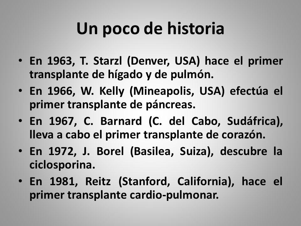 Un poco de historia En 1963, T.