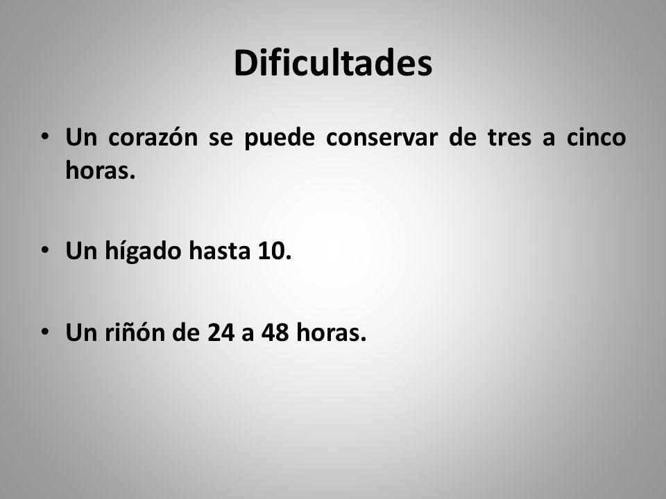 Dificultades Un corazón se puede conservar de tres a cinco horas.
