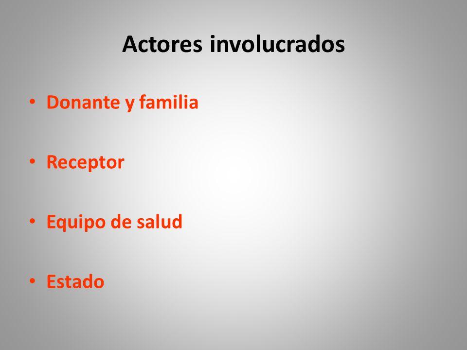 Actores involucrados Donante y familia Receptor Equipo de salud Estado