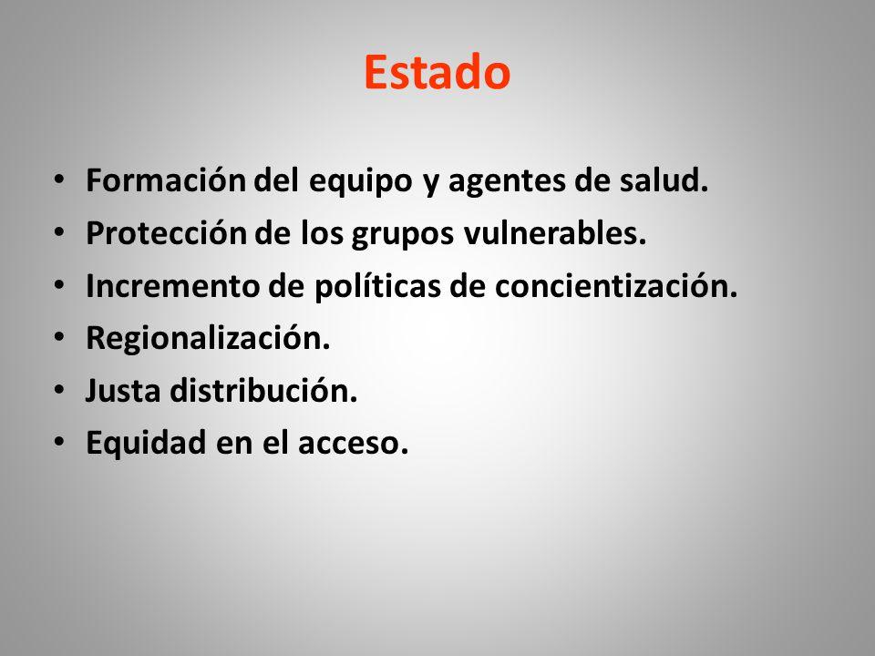 Estado Formación del equipo y agentes de salud.Protección de los grupos vulnerables.