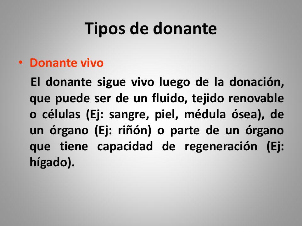 Tipos de donante Donante vivo El donante sigue vivo luego de la donación, que puede ser de un fluido, tejido renovable o células (Ej: sangre, piel, médula ósea), de un órgano (Ej: riñón) o parte de un órgano que tiene capacidad de regeneración (Ej: hígado).