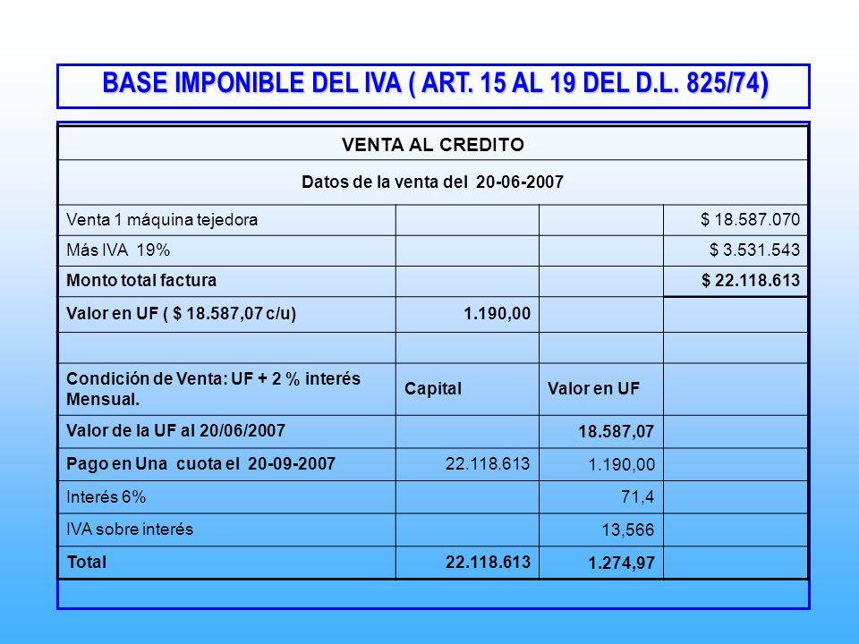 BASE IMPONIBLE DEL IVA ( ART. 15 AL 19 DEL D.L. 825/74 ) BASE IMPONIBLE DEL IVA ( ART. 15 AL 19 DEL D.L. 825/74 ) VENTA AL CREDITO Datos de la venta d