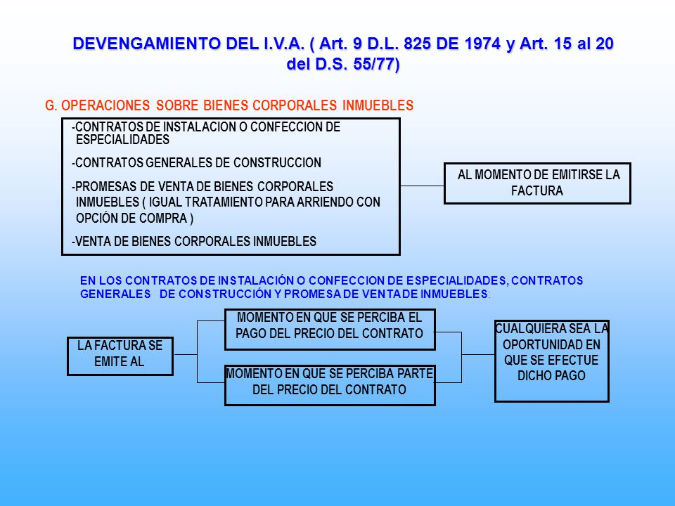 G. OPERACIONES SOBRE BIENES CORPORALES INMUEBLES -CONTRATOS DE INSTALACION O CONFECCION DE ESPECIALIDADES -CONTRATOS GENERALES DE CONSTRUCCION -PROMES