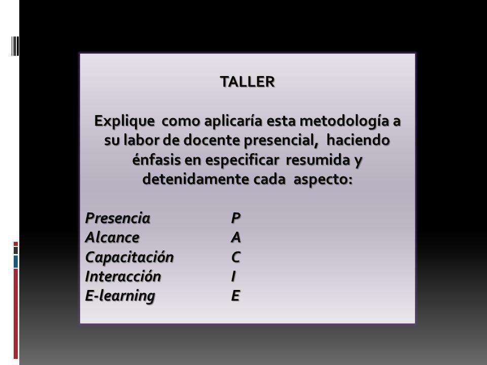 TALLER Explique como aplicaría esta metodología a su labor de docente presencial, haciendo énfasis en especificar resumida y detenidamente cada aspect