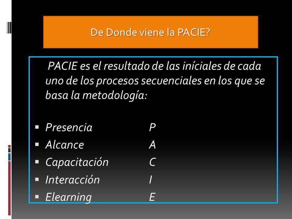 PACIE es el resultado de las iníciales de cada uno de los procesos secuenciales en los que se basa la metodología: Presencia P Alcance A Capacitación