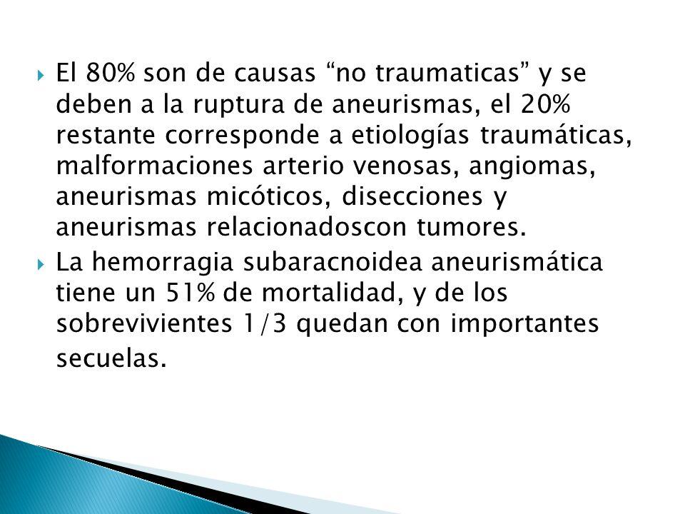 El 80% son de causas no traumaticas y se deben a la ruptura de aneurismas, el 20% restante corresponde a etiologías traumáticas, malformaciones arteri
