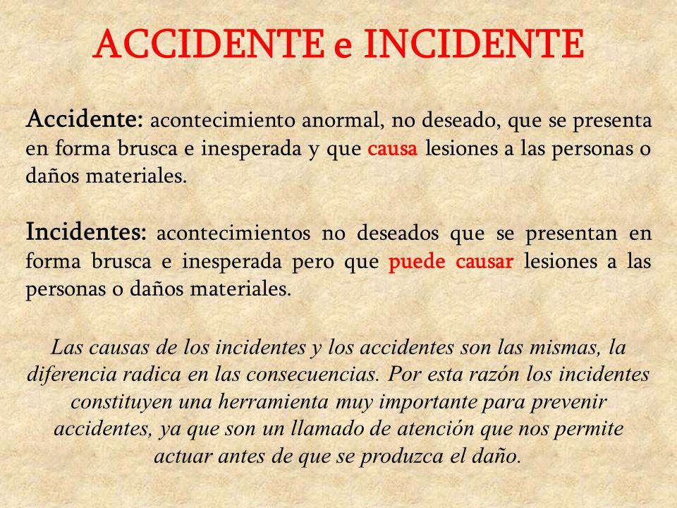 ACCIDENTE e INCIDENTE Accidente: acontecimiento anormal, no deseado, que se presenta en forma brusca e inesperada y que causa lesiones a las personas