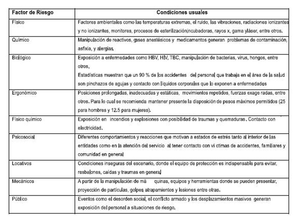 PRECAUCIONES UNIVERSALES Lavado de manos Técnicas de Barrera Descontaminación, desinfección y esterilización Tratamiento de material cortopunzante Tratamiento de los desechos