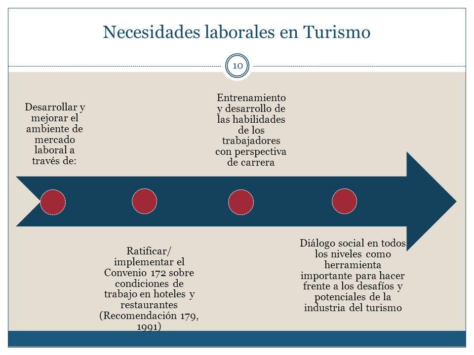 Necesidades laborales en Turismo 10 Desarrollar y mejorar el ambiente de mercado laboral a través de: Ratificar/ implementar el Convenio 172 sobre con