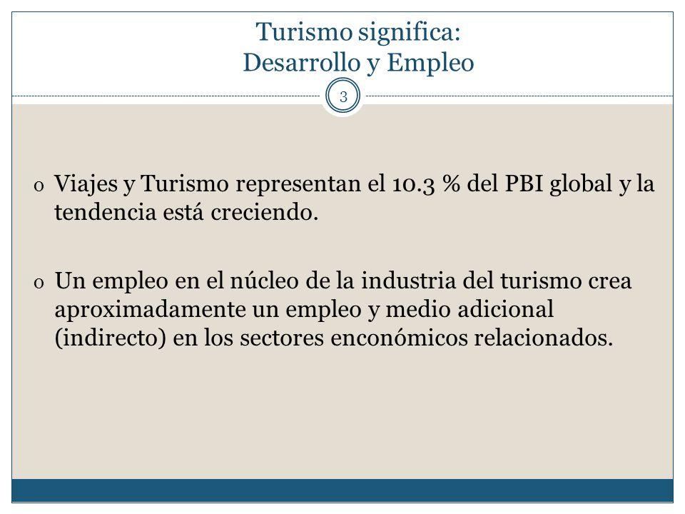 Impacto del Turismo: Desarrollo y Empleo 4 El sector enconómico de Viajes y Turismo genera (directa e indirectamente) más de 230 millones de empleos, lo que representa el 8% de la fuerza laboral global.
