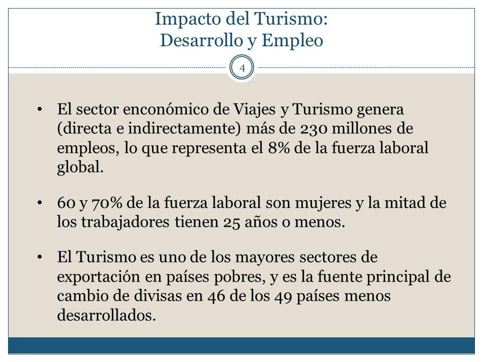 Impacto del Turismo: Desarrollo y Empleo 4 El sector enconómico de Viajes y Turismo genera (directa e indirectamente) más de 230 millones de empleos,