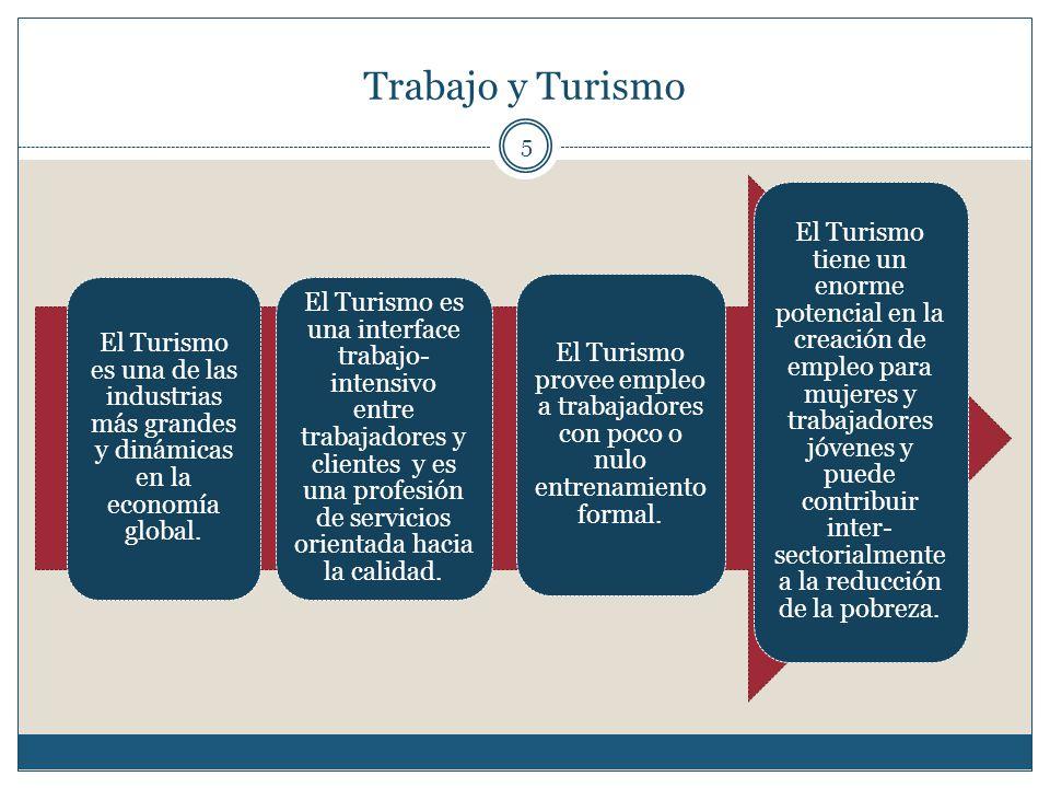 Trabajo y Turismo 5 El Turismo es una de las industrias más grandes y dinámicas en la economía global. El Turismo es una interface trabajo- intensivo