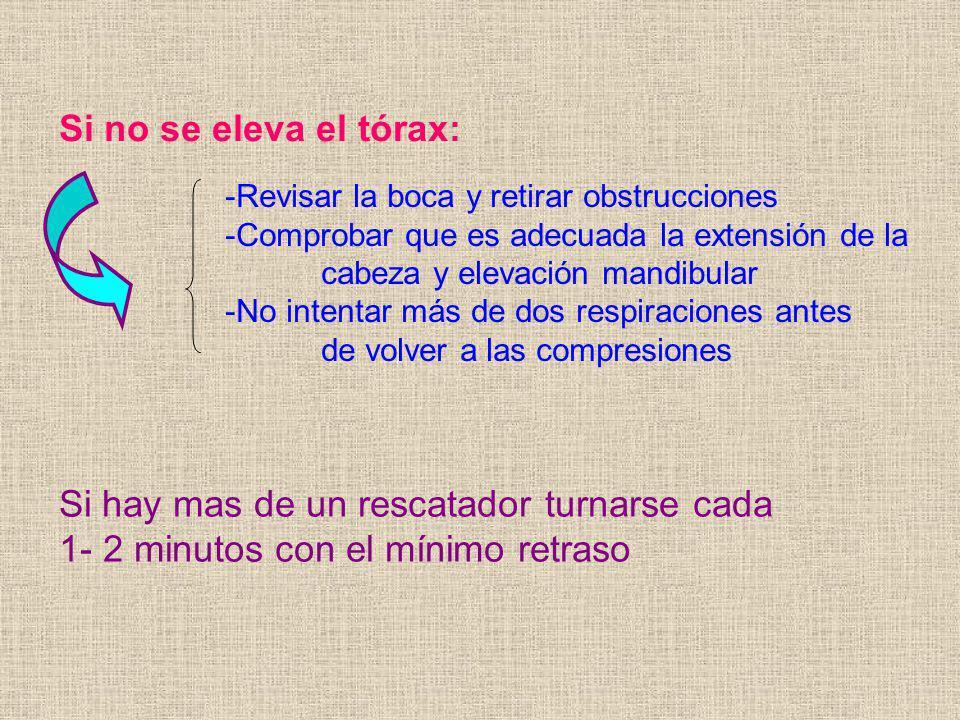 Si no se eleva el tórax: -Revisar la boca y retirar obstrucciones -Comprobar que es adecuada la extensión de la cabeza y elevación mandibular -No inte