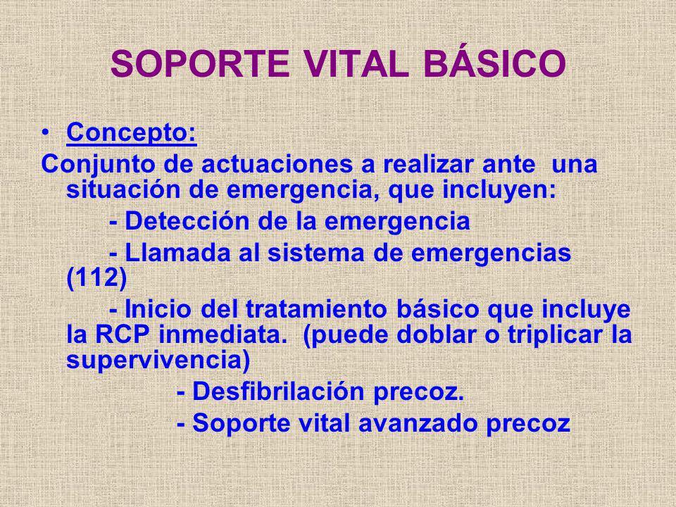 SOPORTE VITAL BÁSICO Concepto: Conjunto de actuaciones a realizar ante una situación de emergencia, que incluyen: - Detección de la emergencia - Llama