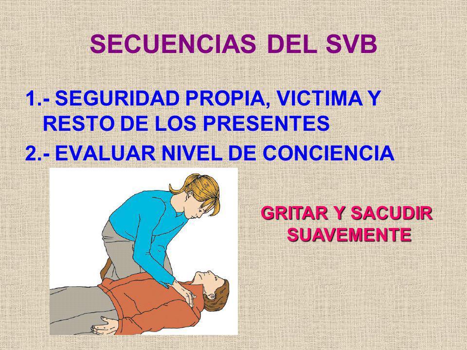 SECUENCIAS DEL SVB 1.- SEGURIDAD PROPIA, VICTIMA Y RESTO DE LOS PRESENTES 2.- EVALUAR NIVEL DE CONCIENCIA GRITAR Y SACUDIR SUAVEMENTE