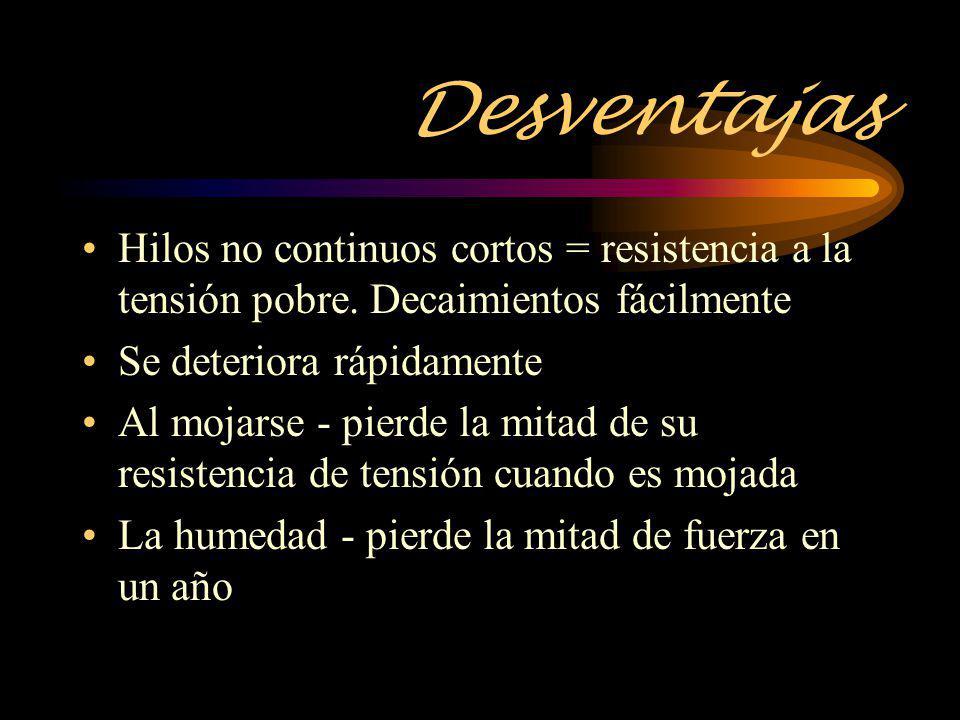 Desventajas Hilos no continuos cortos = resistencia a la tensión pobre. Decaimientos fácilmente Se deteriora rápidamente Al mojarse - pierde la mitad