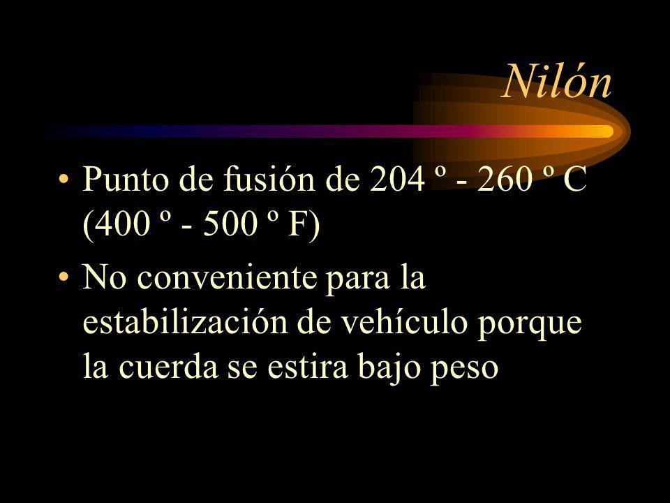 Nilón Punto de fusión de 204 º - 260 º C (400 º - 500 º F) No conveniente para la estabilización de vehículo porque la cuerda se estira bajo peso