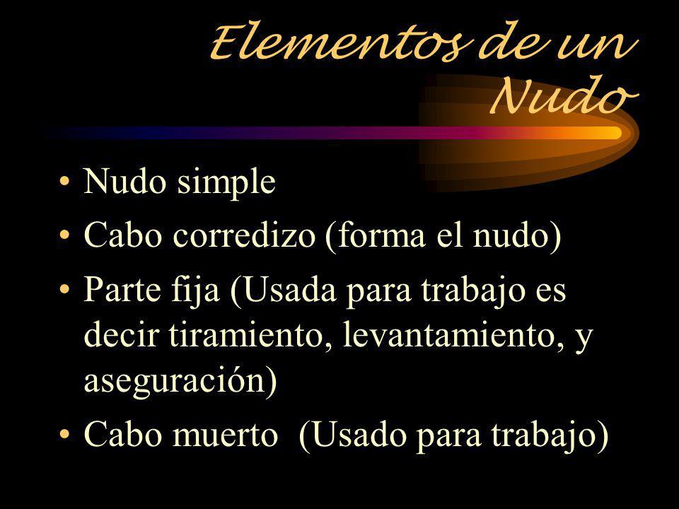 Elementos de un Nudo Nudo simple Cabo corredizo (forma el nudo) Parte fija (Usada para trabajo es decir tiramiento, levantamiento, y aseguración) Cabo