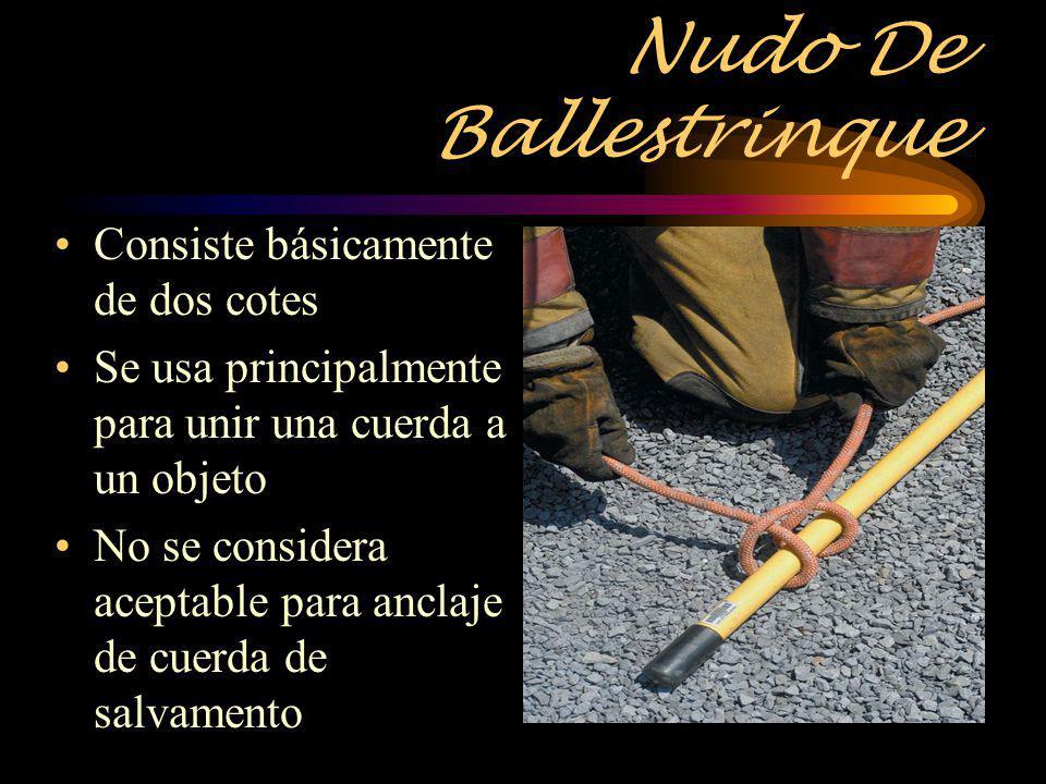 Nudo De Ballestrinque Consiste básicamente de dos cotes Se usa principalmente para unir una cuerda a un objeto No se considera aceptable para anclaje