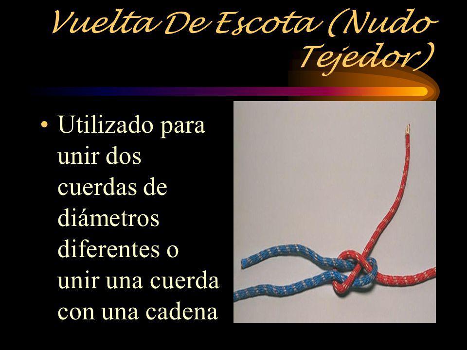 Vuelta De Escota (Nudo Tejedor) Utilizado para unir dos cuerdas de diámetros diferentes o unir una cuerda con una cadena