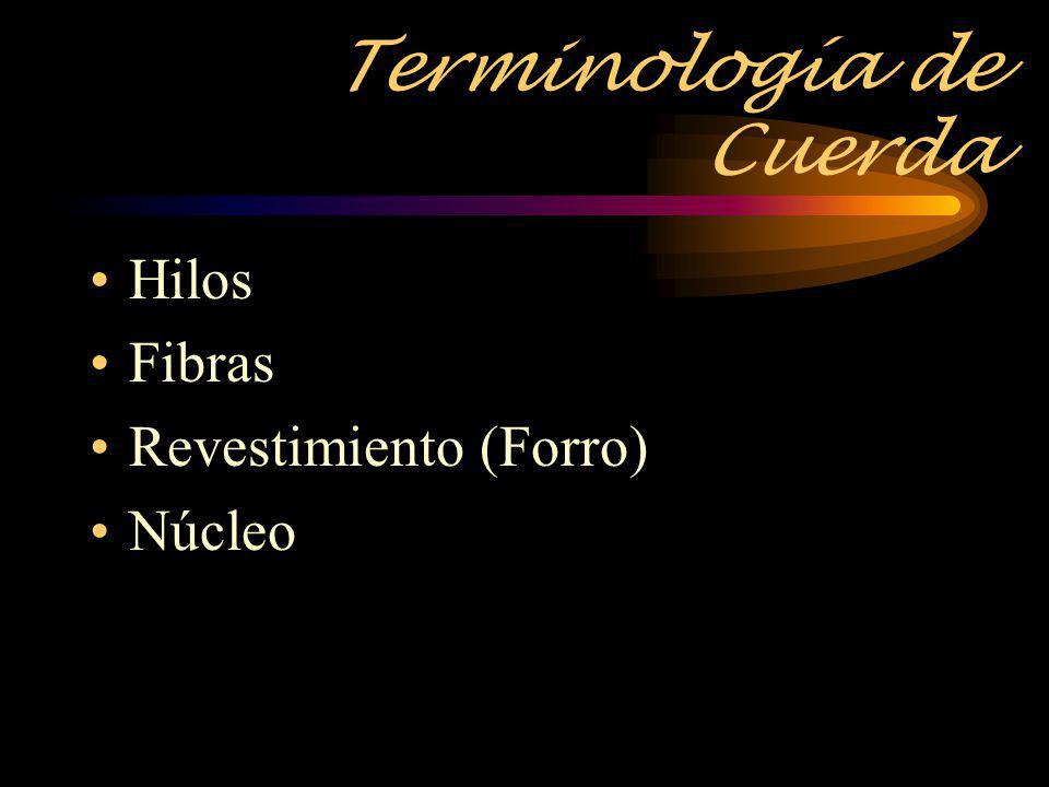 Terminología de Cuerda Hilos Fibras Revestimiento (Forro) Núcleo
