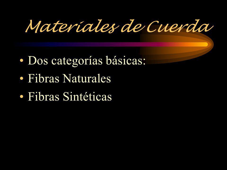 Materiales de Cuerda Dos categorías básicas: Fibras Naturales Fibras Sintéticas