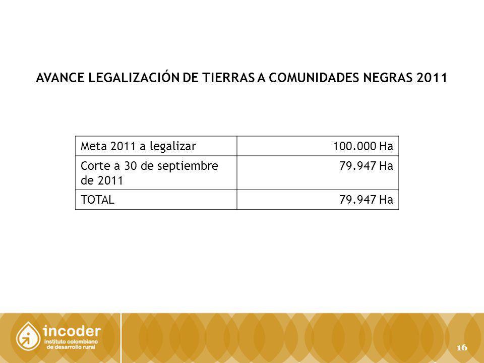 AVANCE LEGALIZACIÓN DE TIERRAS A COMUNIDADES NEGRAS 2011 Meta 2011 a legalizar100.000 Ha Corte a 30 de septiembre de 2011 79.947 Ha TOTAL79.947 Ha 16