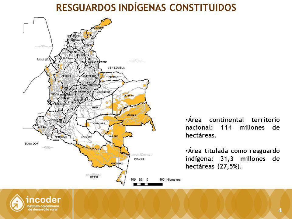 RESGUARDOS INDÍGENAS CONSTITUIDOS Área continental territorio nacional: 114 millones de hectáreas. Área titulada como resguardo indígena: 31,3 millone