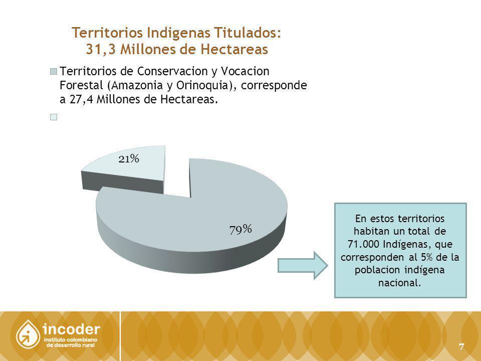En estos territorios habitan un total de 71.000 Indígenas, que corresponden al 5% de la poblacion indígena nacional.