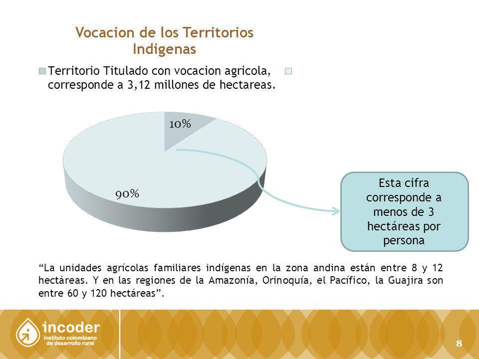 La unidades agrícolas familiares indígenas en la zona andina están entre 8 y 12 hectáreas. Y en las regiones de la Amazonía, Orinoquía, el Pacífico, l