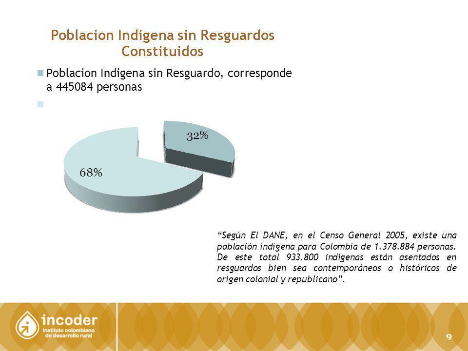 Según El DANE, en el Censo General 2005, existe una población indígena para Colombia de 1.378.884 personas. De este total 933.800 indígenas están asen
