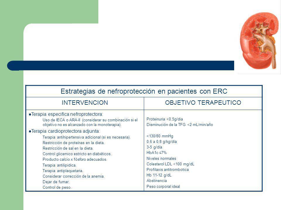 Estrategias de nefroprotección en pacientes con ERC INTERVENCIONOBJETIVO TERAPEUTICO Terapia especifica nefroprotectora: Uso de IECA o ARA-II (conside
