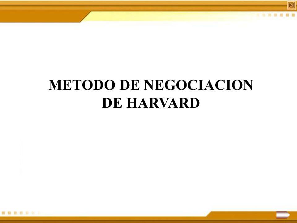 METODO DE NEGOCIACION DE HARVARD