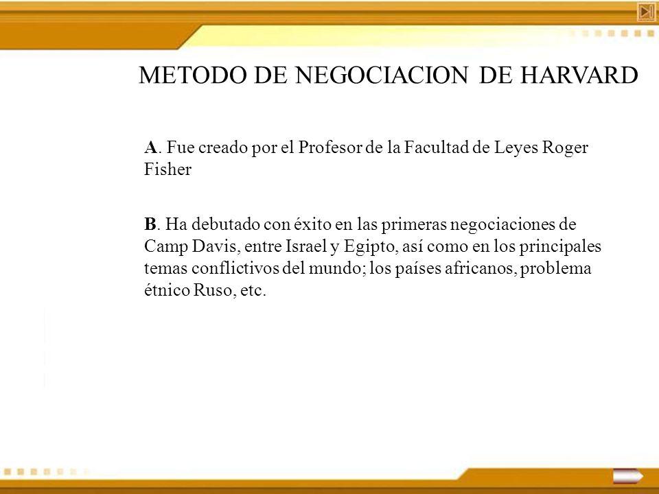 1.- POSICION CLASICA DE REGATEO Las negociaciones a menudo se parecen a un regateo en un bazar.